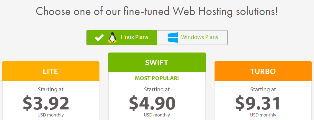 An example of cloud hosting plans.