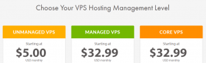 An example of several VPS plans.
