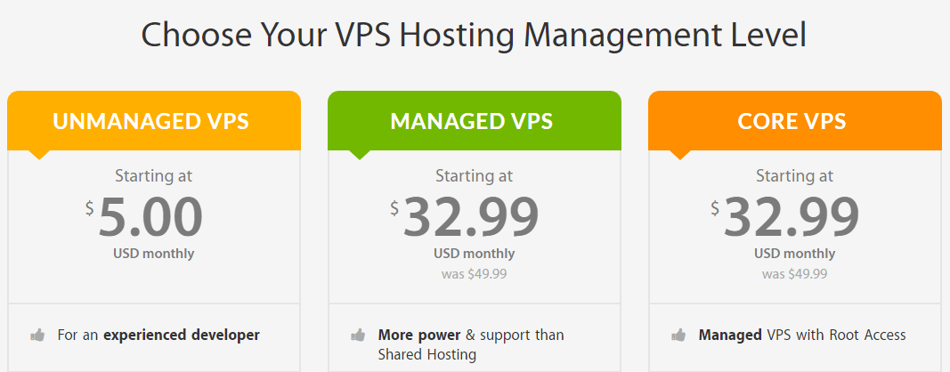 An example of several virtual private server plans.
