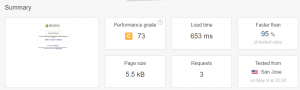 We tested one of our pages using Pingdom and found it to be faster than 95% of sites.