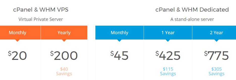 An overview of cPanel's prices.