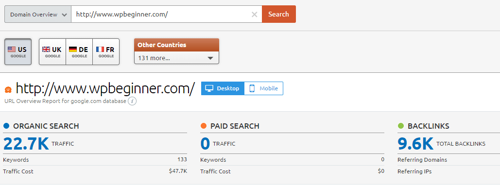 SEMrush in action.