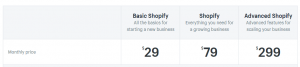 Shopify's tiers.
