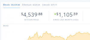 An exchange showing Bitcoin prices.