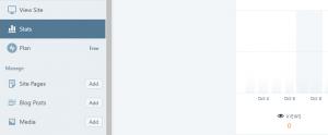The WordPress.com dashboard.