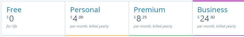 WordPress.com's plans.