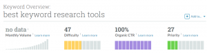 Your Moz keyword research results.