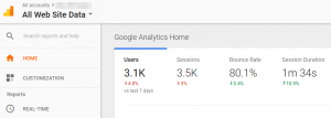 A Google Analytics dashboard.