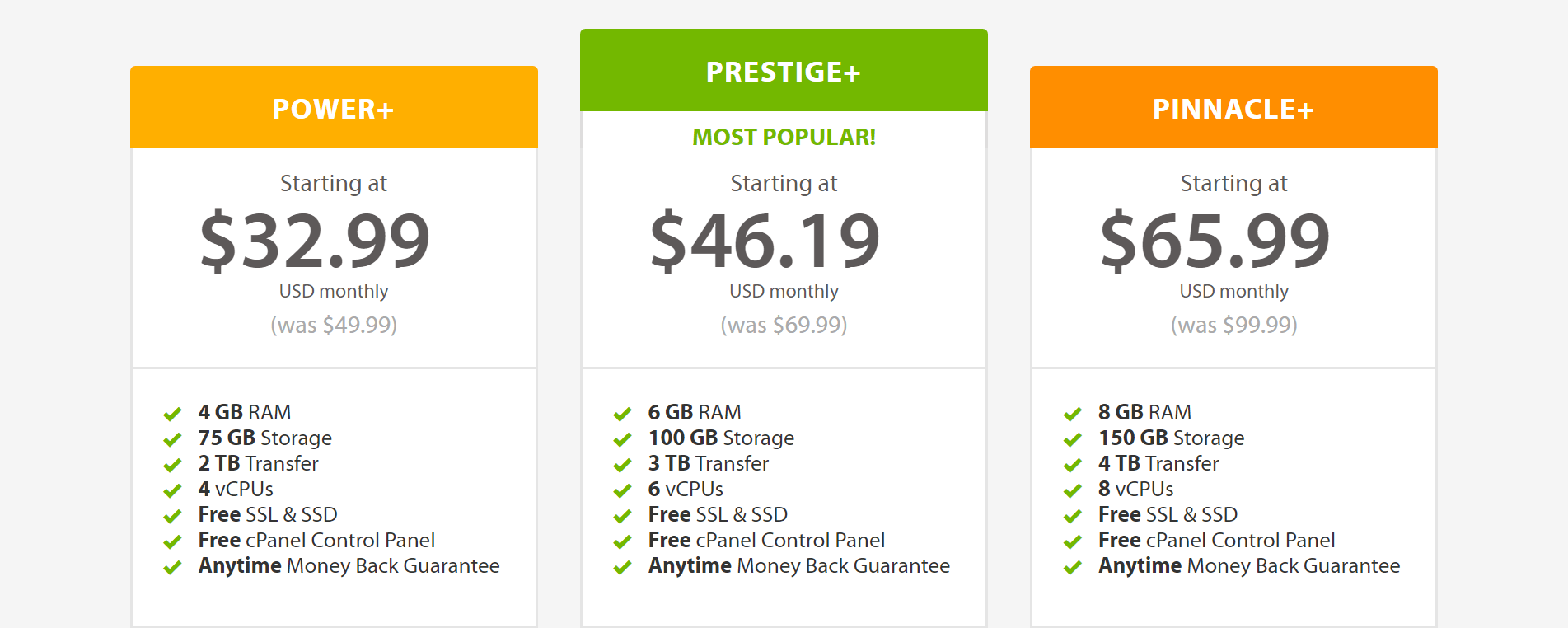 Prices for A2 Hosting managed hosting plans.