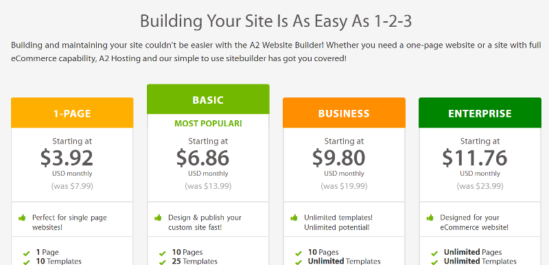 a2 website builder plans