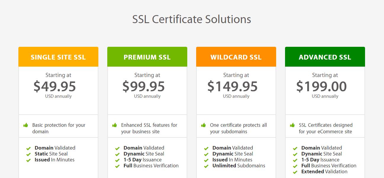 A2 Hosting SSL certificate options.