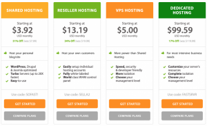 Unmanaged plans on A2 Hosting.