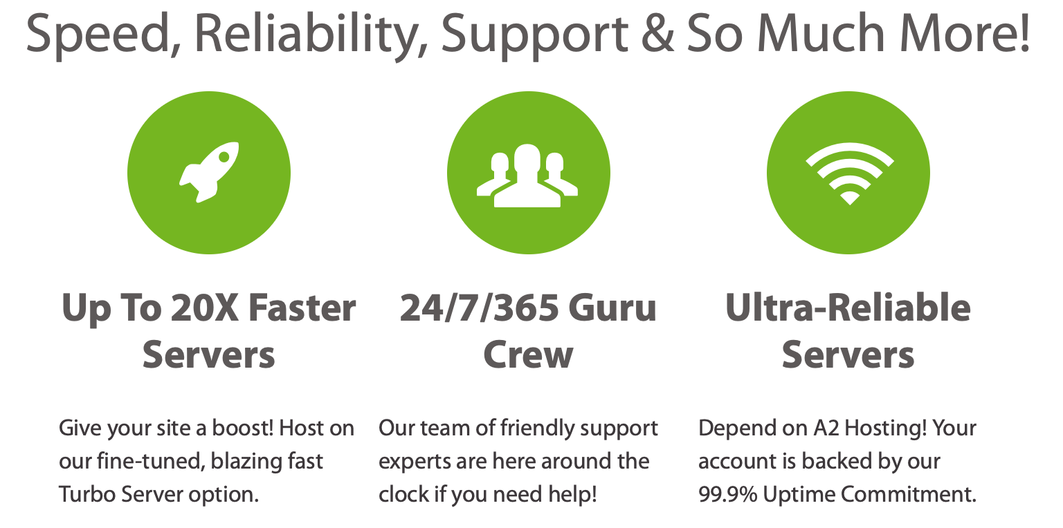 A2 Hosting plan features.