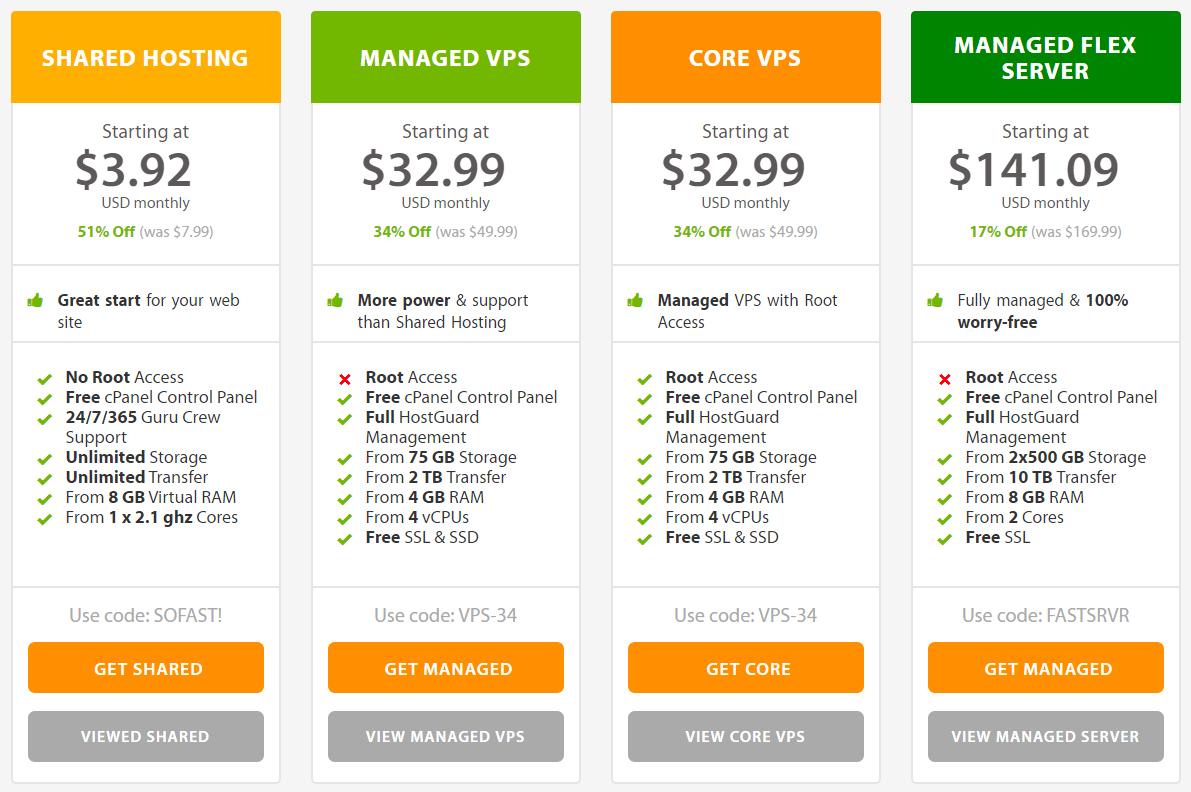 Managed hosting on A2 Hosting.