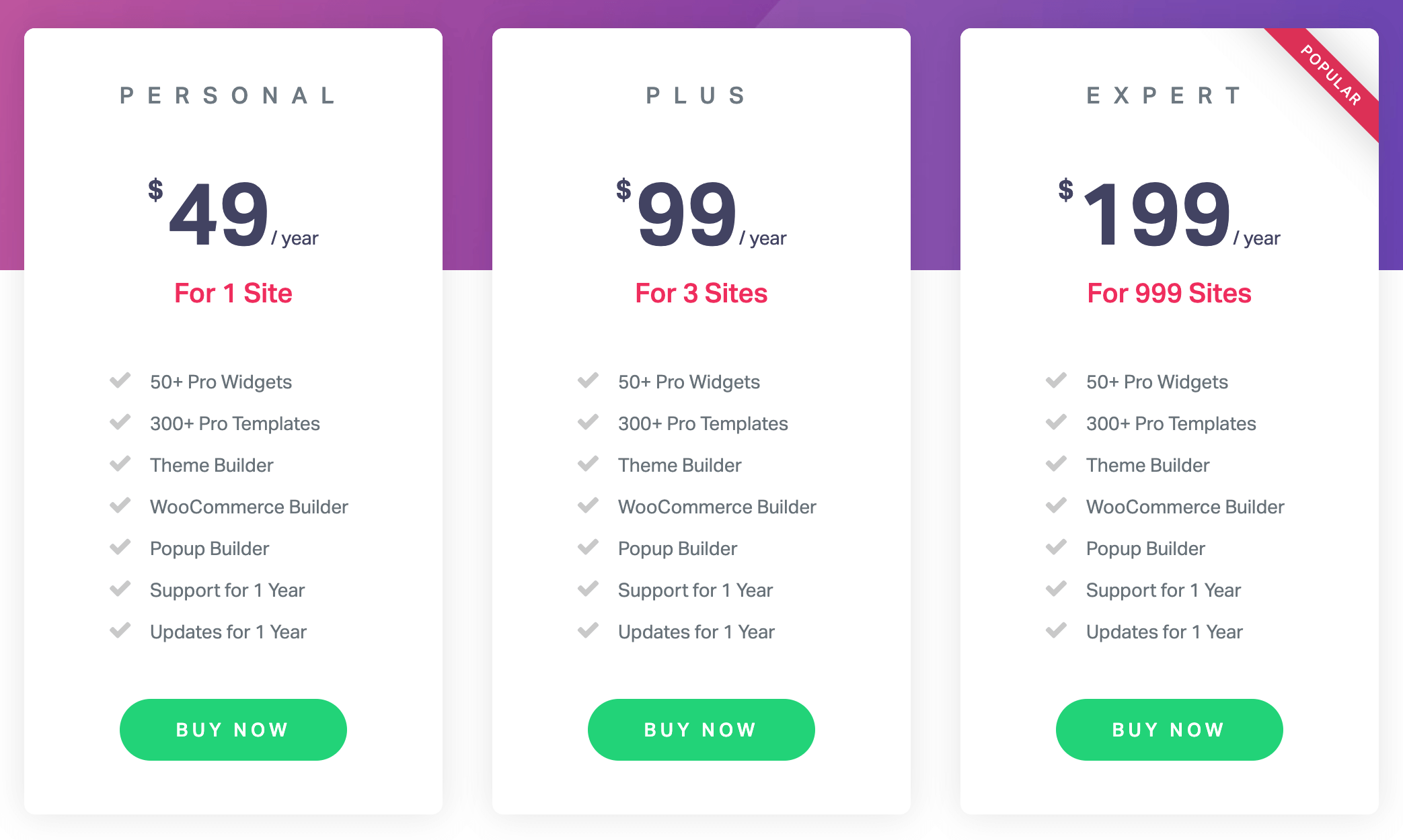 Elementor's pricing structure.