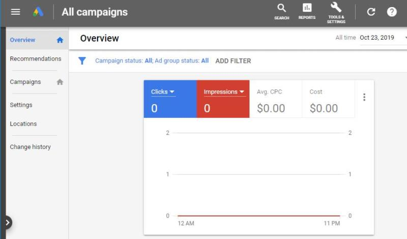 The Google Ads dashboard.