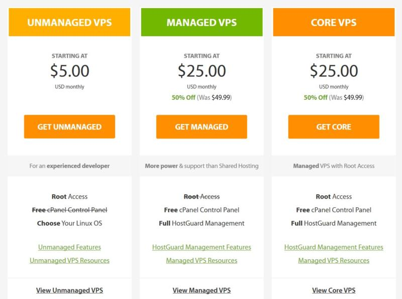 A2 Hosting VPS pricing options.