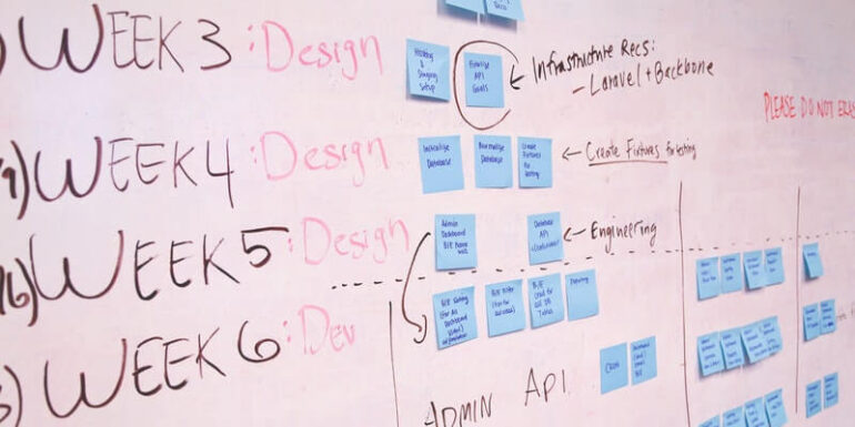 A white board tracking a development workflow.