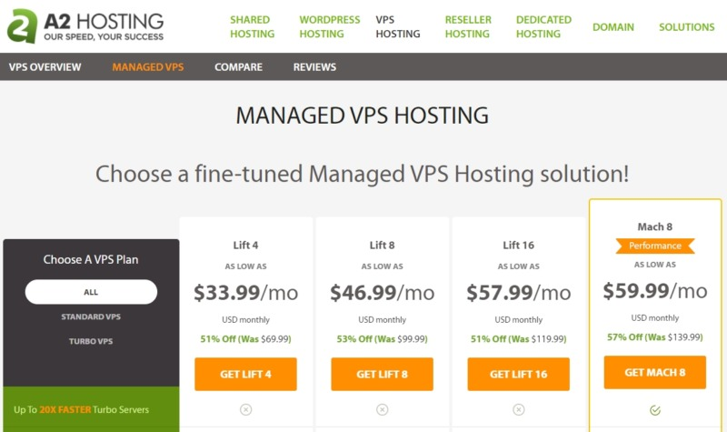 VPS hosting options from A2 hosting.