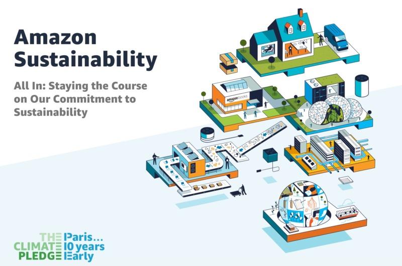 Amazon's sustainability website.