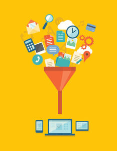 Marketing Content Funnel