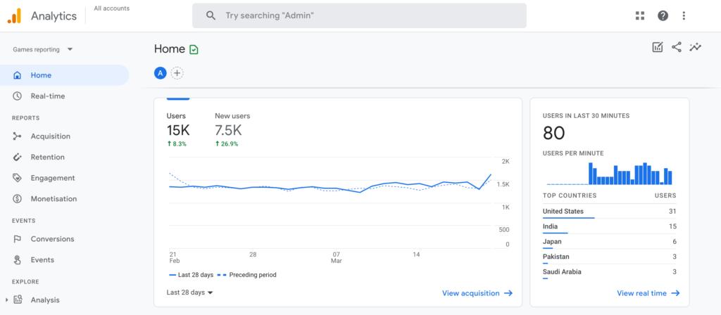 The Google Analytics dashboard.