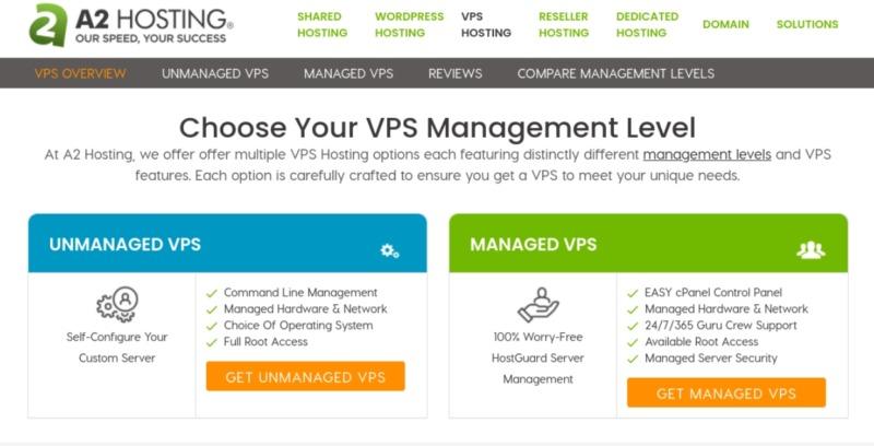 Unmanaged VPS description