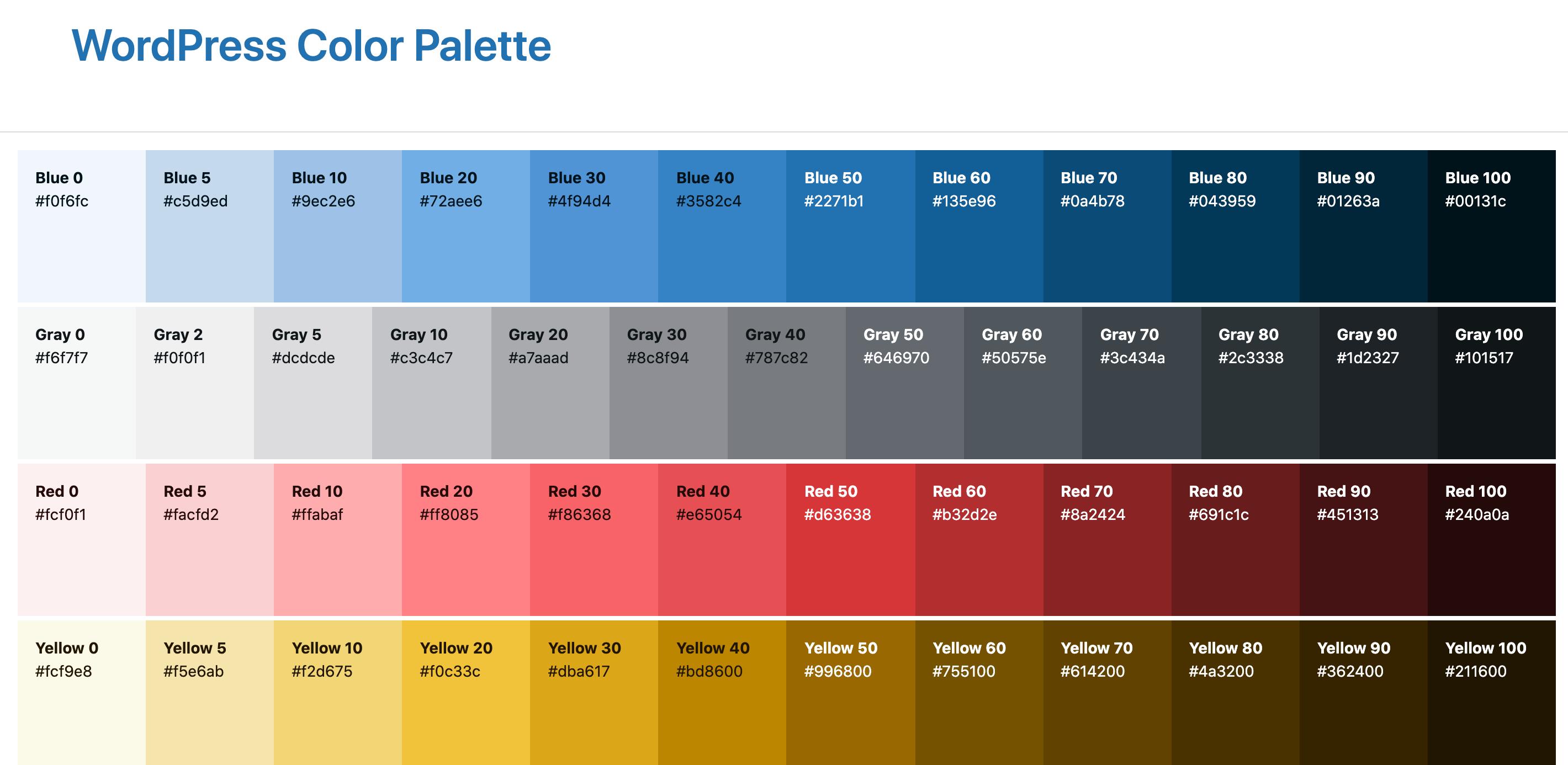 The WordPress 5.7 Esperanza color palette.