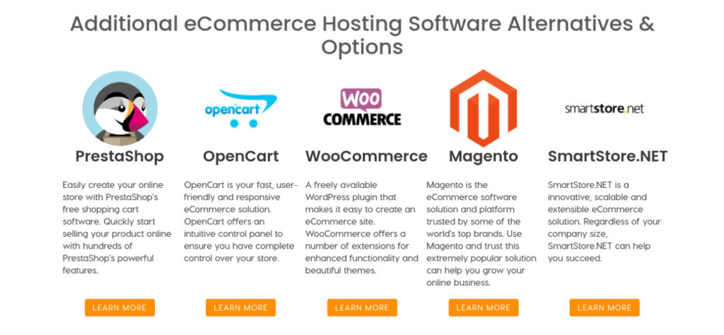 Ecommerce software supported by A2 Hosting.