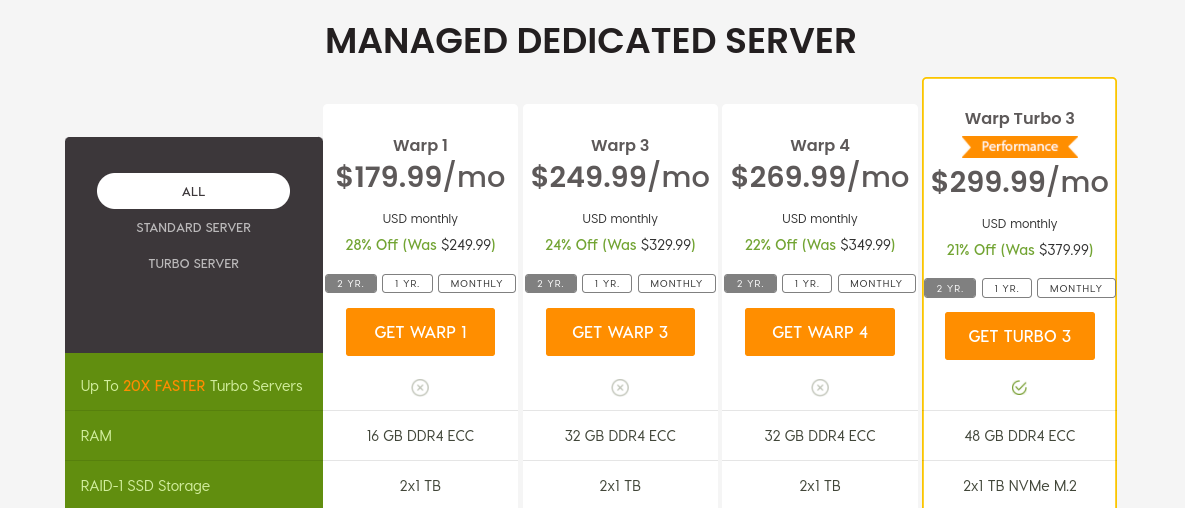 The pricing plans for A2 Hosting managed dedicated servers.