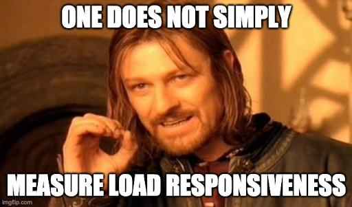 Load Responsiveness Meme