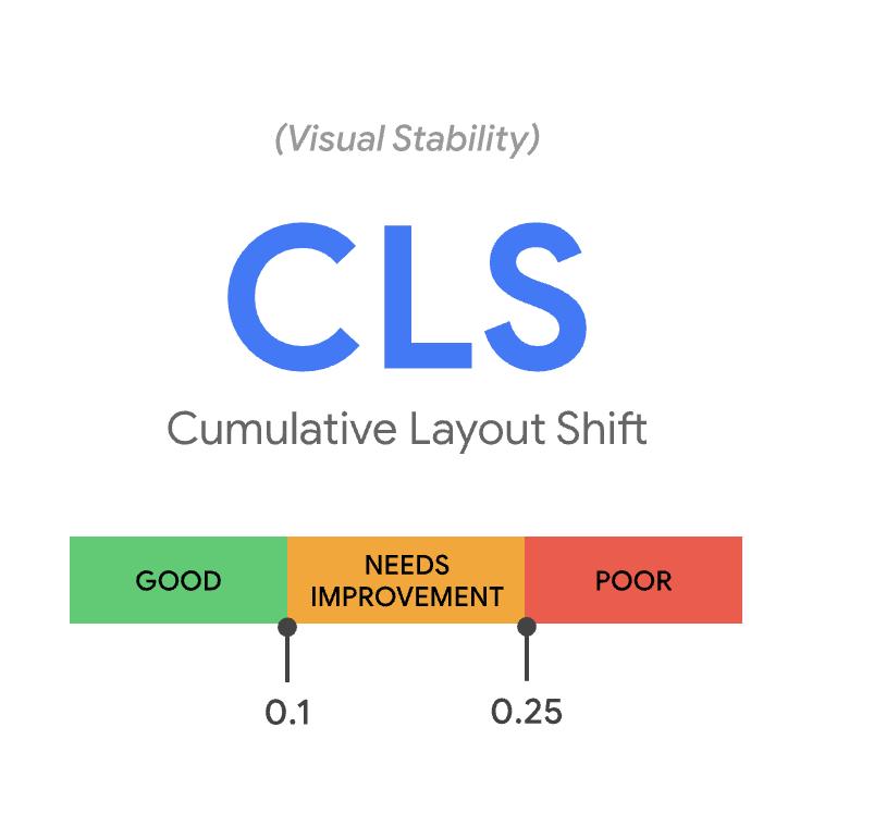 CLS Info