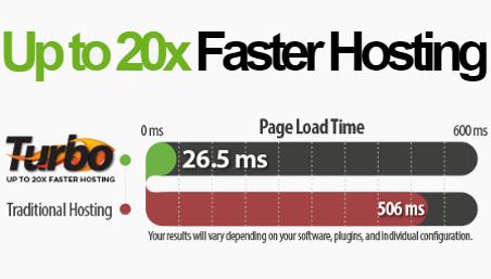 cPanel Hosting  20X Faster cPanel Web Hosting